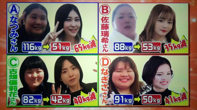 【世界仰天ニュース】おデブ女子仰天チェンジ最新版ダイエット方法まとめ|2020年3月31日