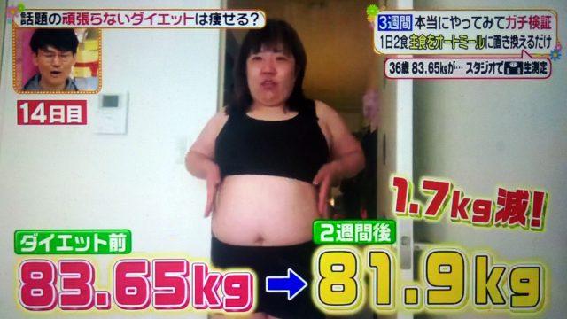 オートミールダイエットのやり方|3週間で-5.16kgの減量【ヒルナンデス】