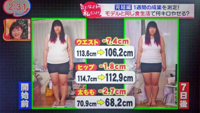 【バイキングMORE】モデルと同じ食生活で2.1キロ減量|ダイエットレシピまとめ