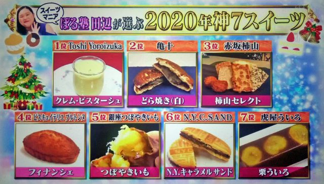 【今夜くらべてみました】ぼる塾田辺さん神7スイーツランキング|2020年絶対食べるべきNo.1を150種類から厳選