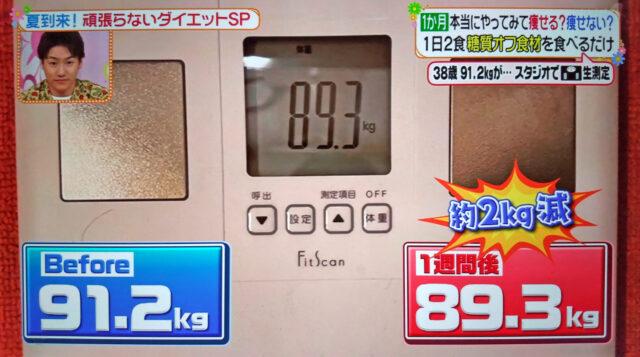ゆる糖質オフダイエットのやり方と効果 1か月で-7.6kgの減量【ヒルナンデス】