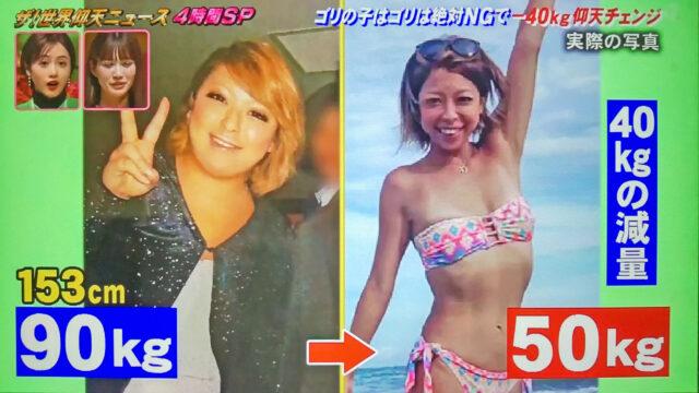 【世界仰天ニュース】仰天チェンジした可愛い女子4人のダイエット方法まとめ 2021年10月5日